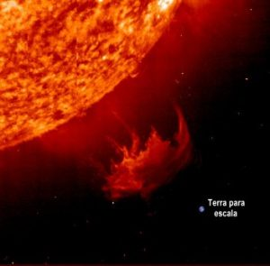 sol-terra-aquecimento-global