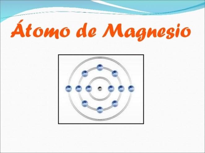 cloreto de magnesio atomo